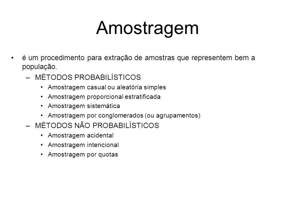 Amostragem é um procedimento para extração de amostras que representem bem a população. MÉTODOS PROBABILÍSTICOS.
