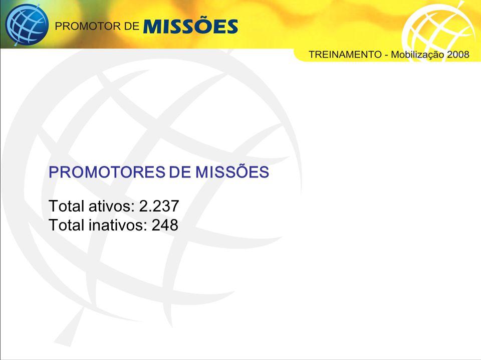 PROMOTORES DE MISSÕES Total ativos: 2.237 Total inativos: 248