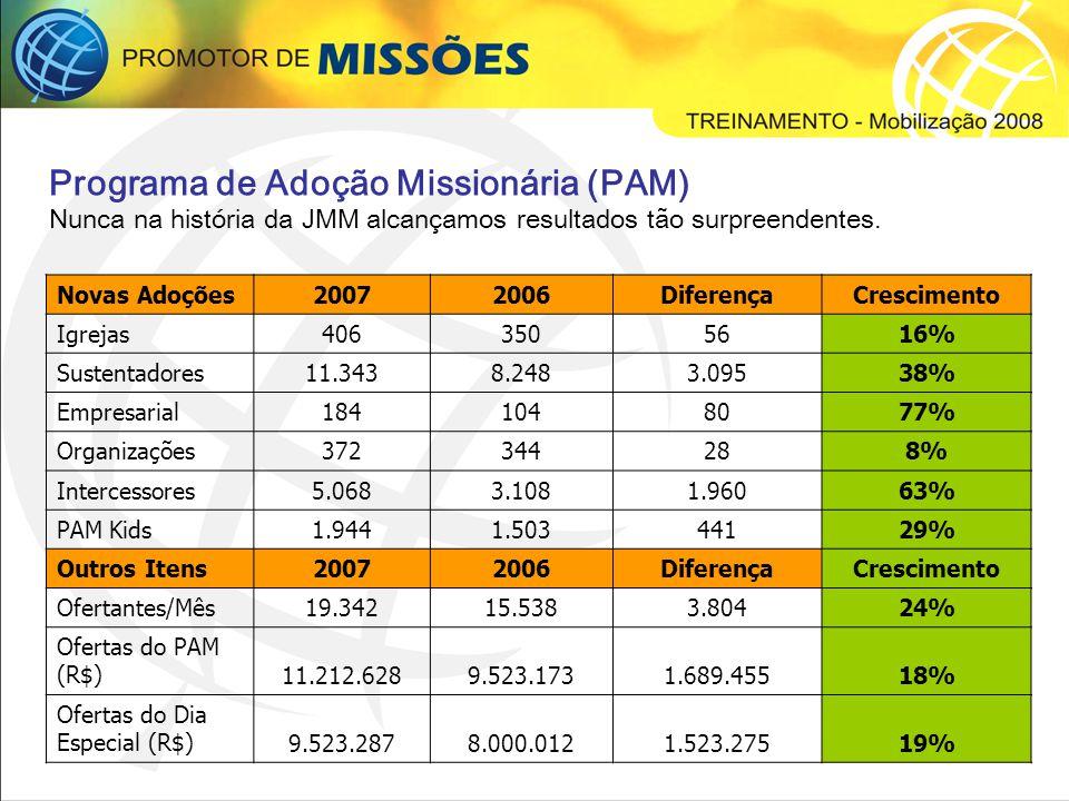 Programa de Adoção Missionária (PAM)