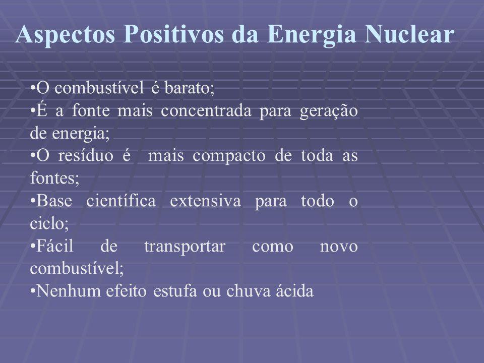 Aspectos Positivos da Energia Nuclear