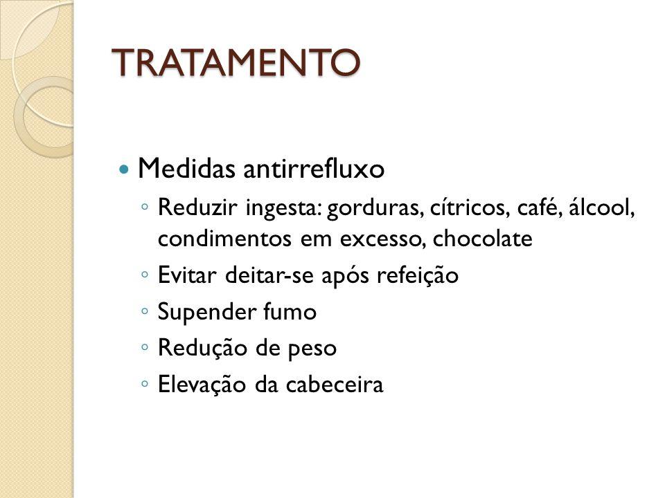 TRATAMENTO Medidas antirrefluxo