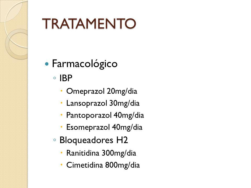 TRATAMENTO Farmacológico IBP Bloqueadores H2 Omeprazol 20mg/dia