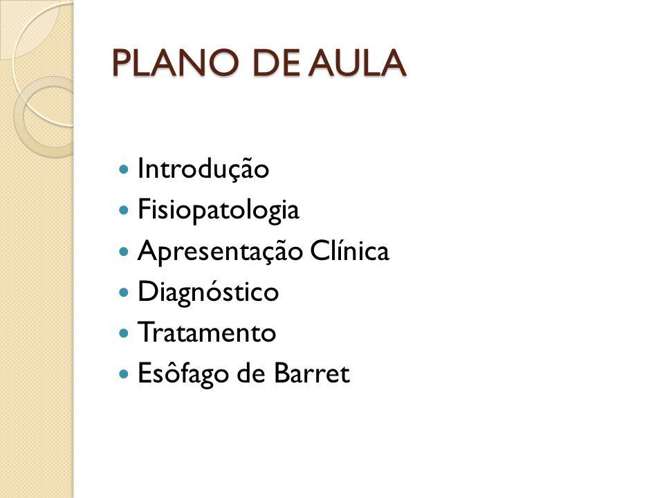 PLANO DE AULA Introdução Fisiopatologia Apresentação Clínica
