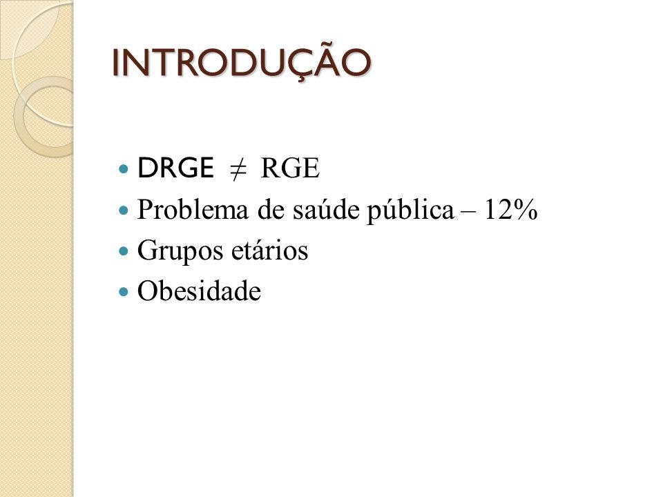 INTRODUÇÃO DRGE ≠ RGE Problema de saúde pública – 12% Grupos etários