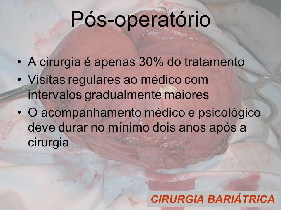 Pós-operatório A cirurgia é apenas 30% do tratamento