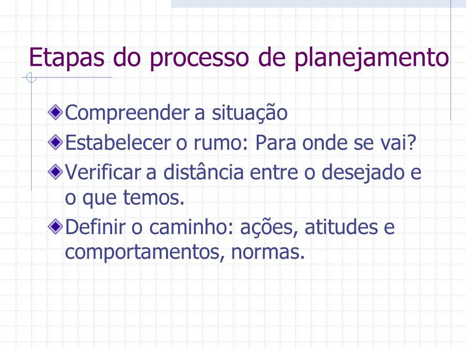 Etapas do processo de planejamento