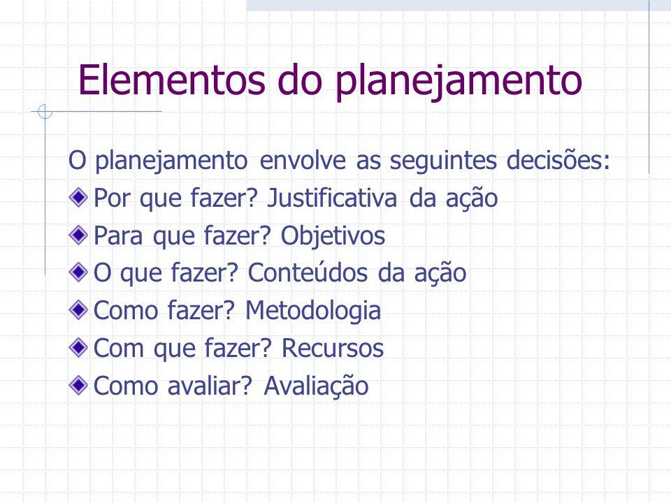 Elementos do planejamento