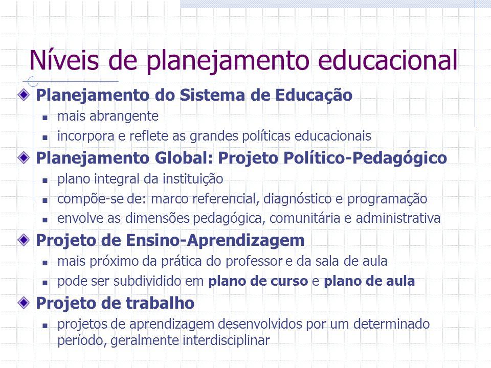 Níveis de planejamento educacional