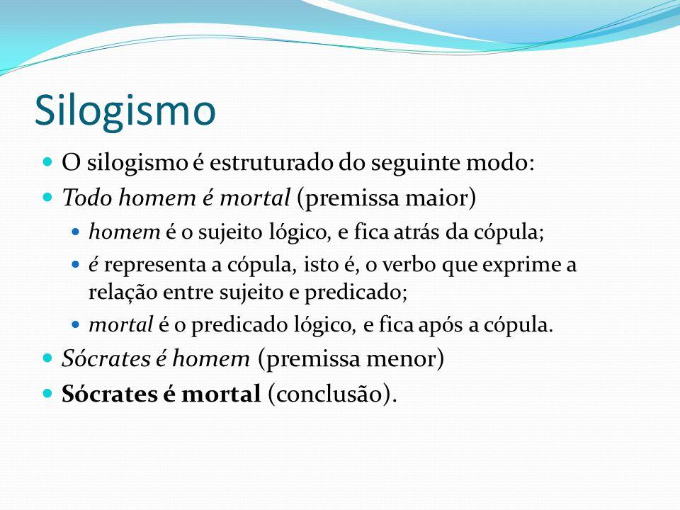 Silogismo O silogismo é estruturado do seguinte modo:
