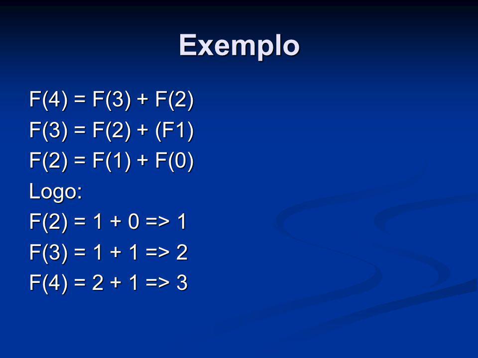Exemplo F(4) = F(3) + F(2) F(3) = F(2) + (F1) F(2) = F(1) + F(0) Logo: