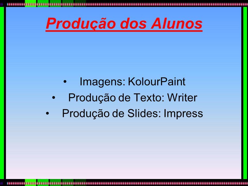 Produção dos Alunos Imagens: KolourPaint Produção de Texto: Writer