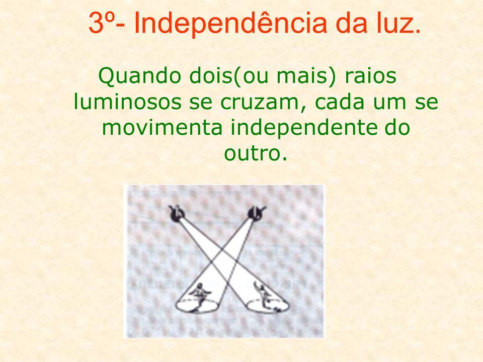 3º- Independência da luz.