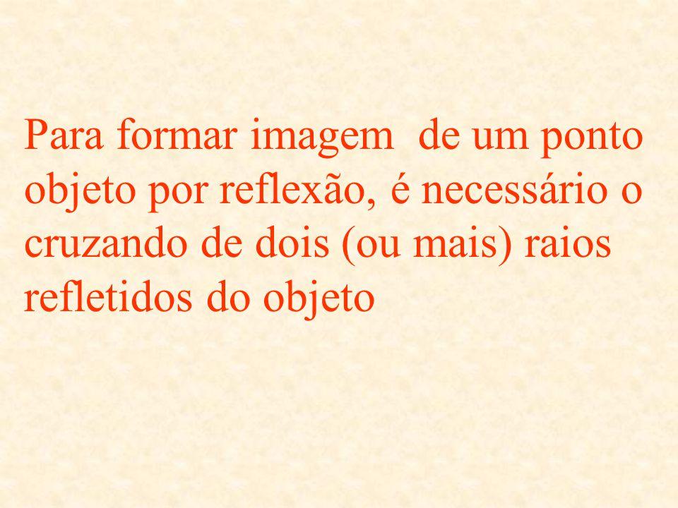 Para formar imagem de um ponto objeto por reflexão, é necessário o cruzando de dois (ou mais) raios refletidos do objeto