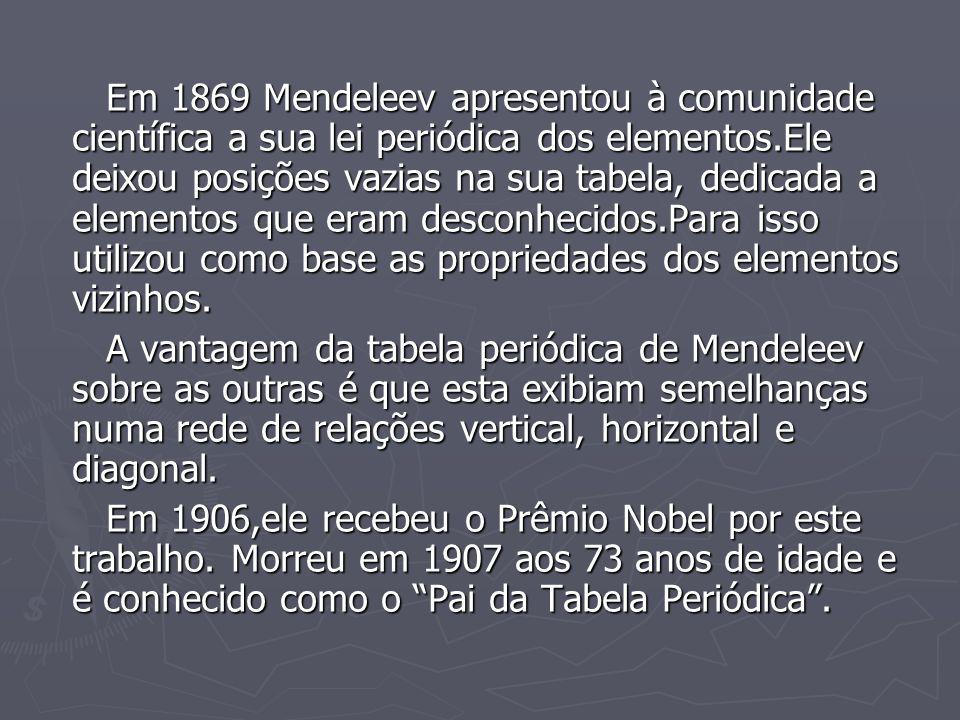 Em 1869 Mendeleev apresentou à comunidade científica a sua lei periódica dos elementos.Ele deixou posições vazias na sua tabela, dedicada a elementos que eram desconhecidos.Para isso utilizou como base as propriedades dos elementos vizinhos.