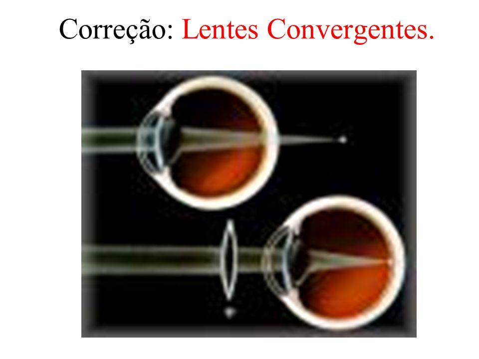 Correção: Lentes Convergentes.