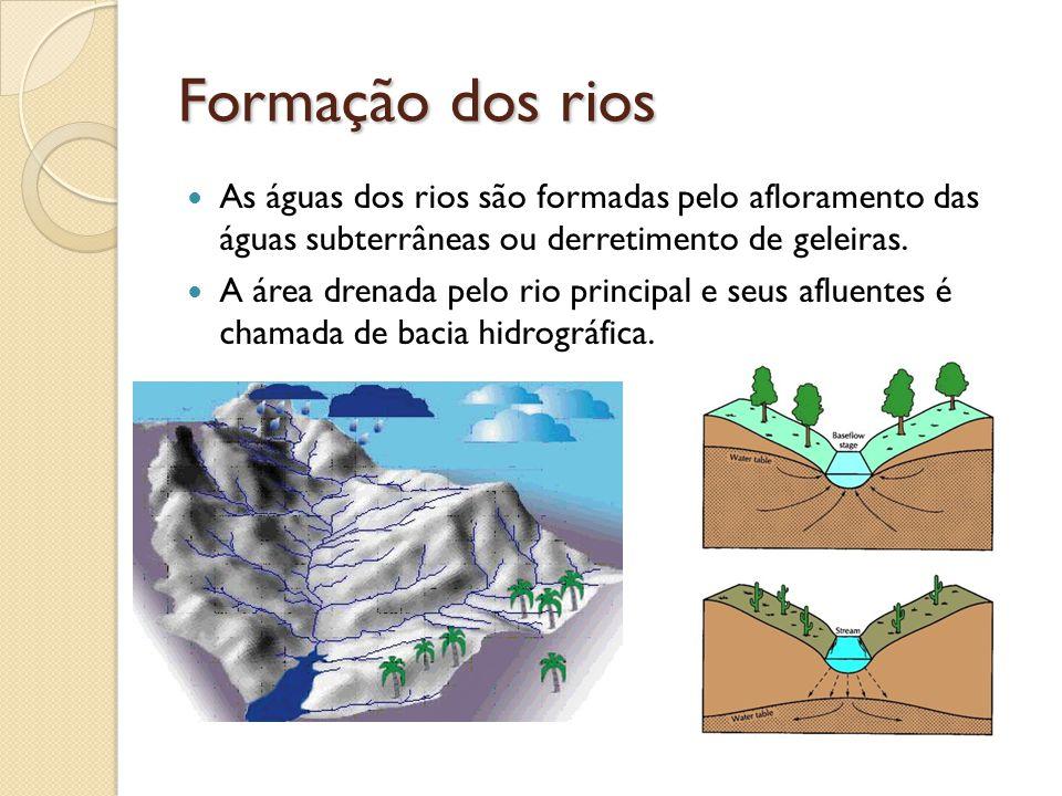 Formação dos rios As águas dos rios são formadas pelo afloramento das águas subterrâneas ou derretimento de geleiras.