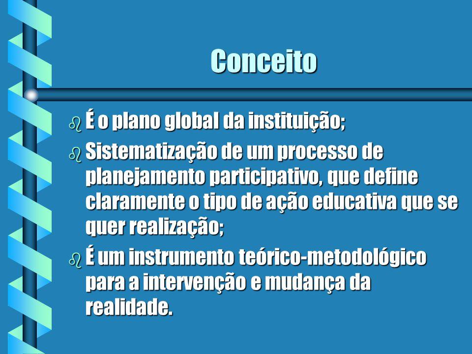 Conceito É o plano global da instituição;