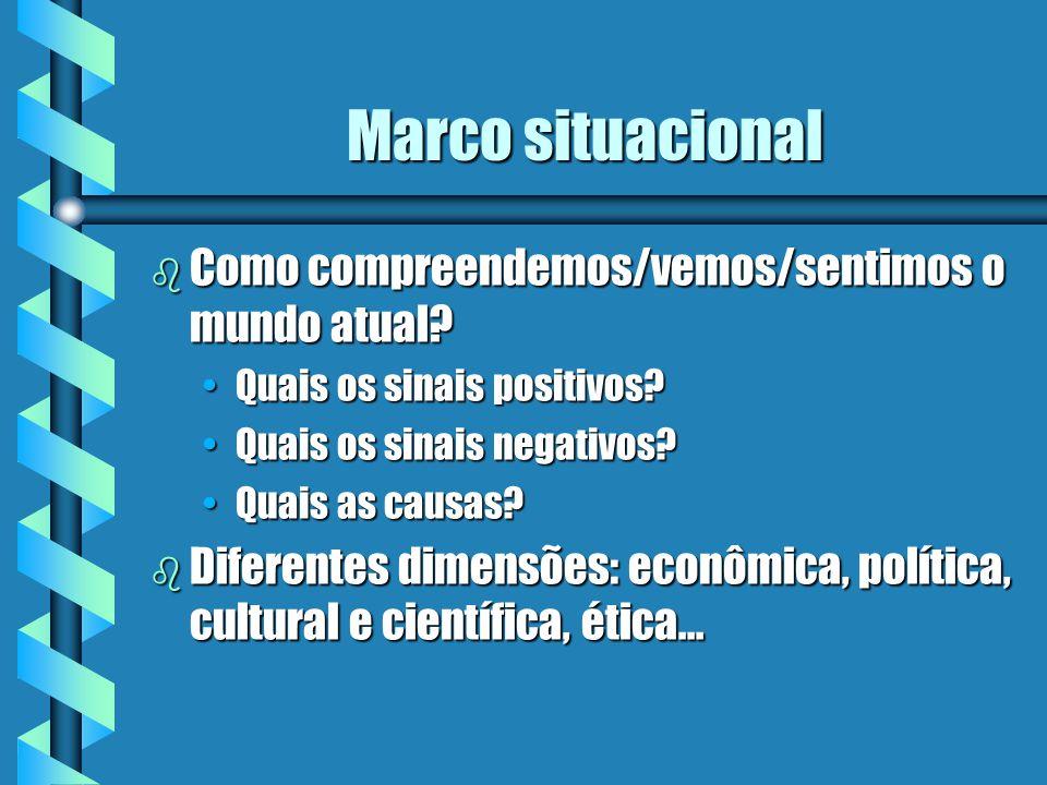 Marco situacional Como compreendemos/vemos/sentimos o mundo atual