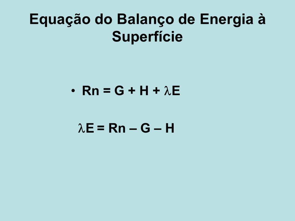 Equação do Balanço de Energia à Superfície