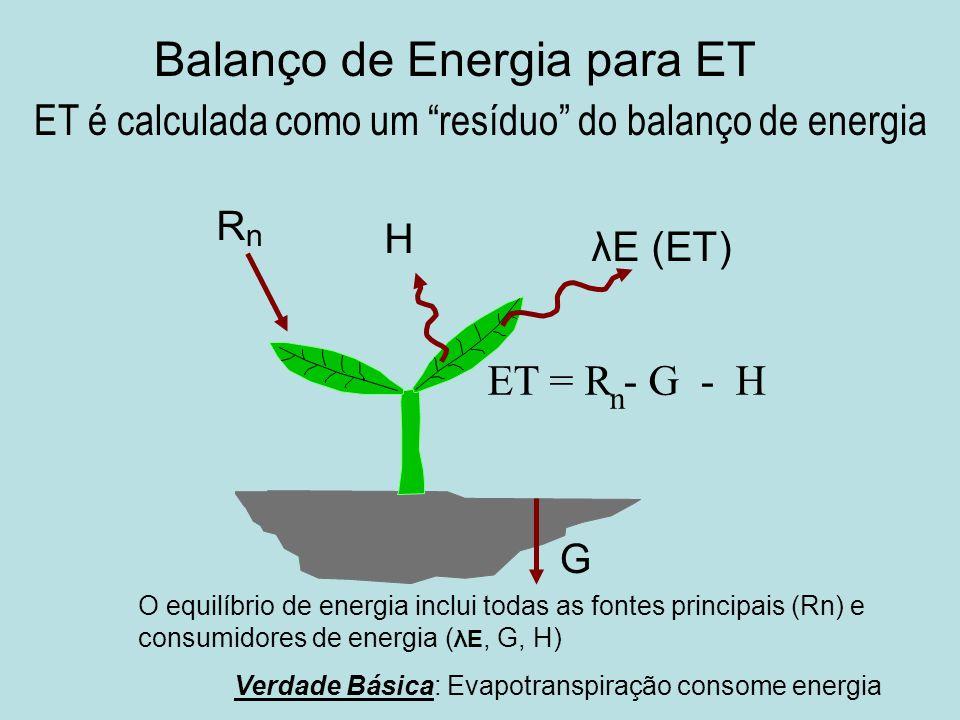 ET é calculada como um resíduo do balanço de energia