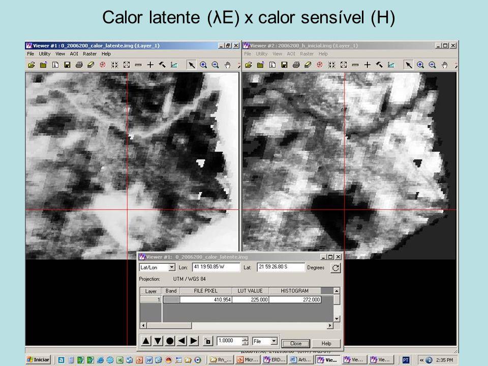 Calor latente (λE) x calor sensível (H)