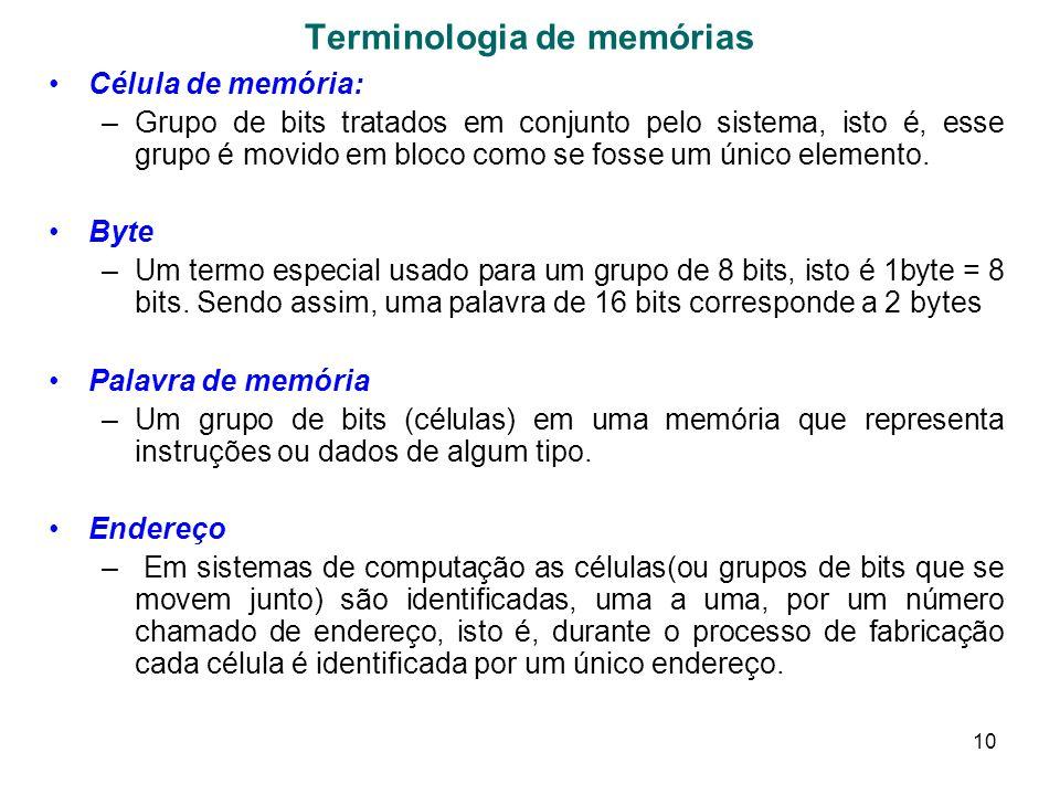 Terminologia de memórias