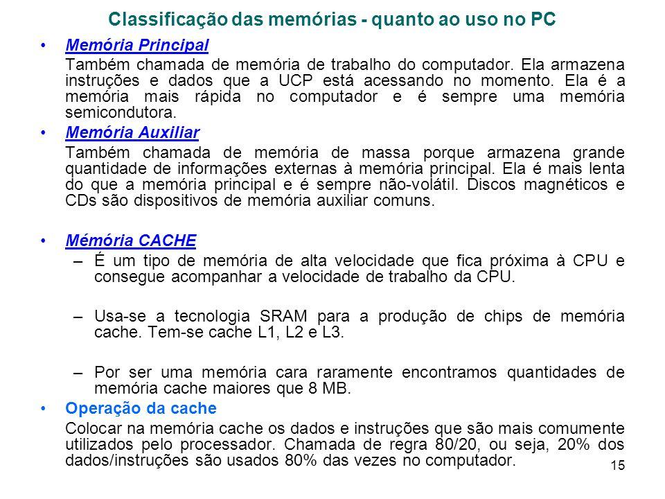 Classificação das memórias - quanto ao uso no PC