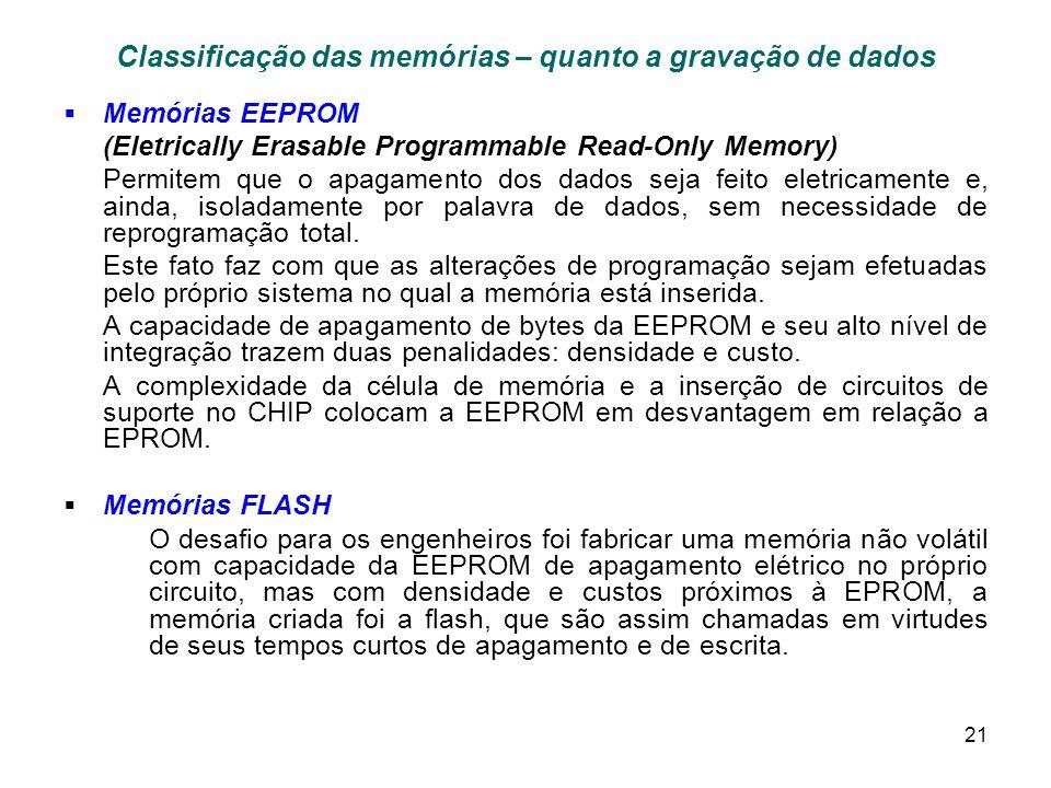 Classificação das memórias – quanto a gravação de dados
