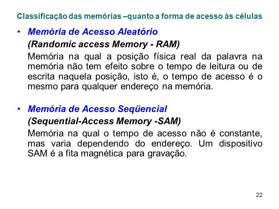 Classificação das memórias –quanto a forma de acesso às células