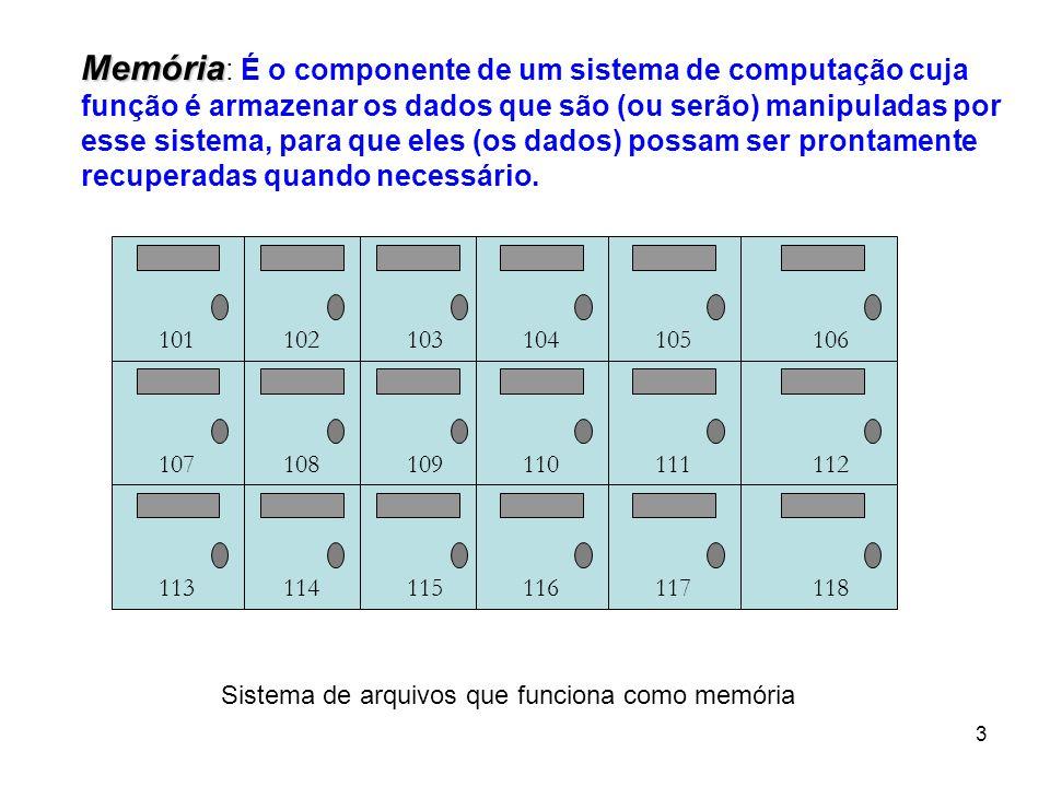Sistema de arquivos que funciona como memória