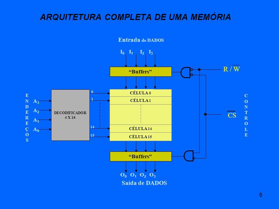ARQUITETURA COMPLETA DE UMA MEMÓRIA