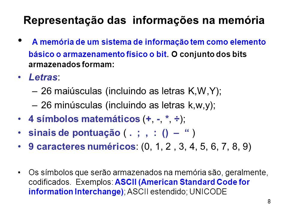 Representação das informações na memória