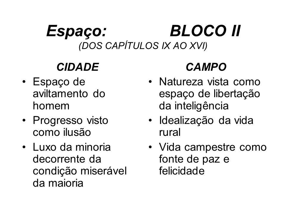 Espaço: BLOCO II (DOS CAPÍTULOS IX AO XVI)