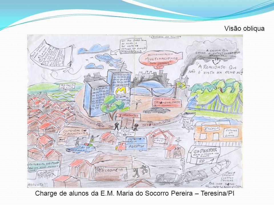 Charge de alunos da E.M. Maria do Socorro Pereira – Teresina/PI