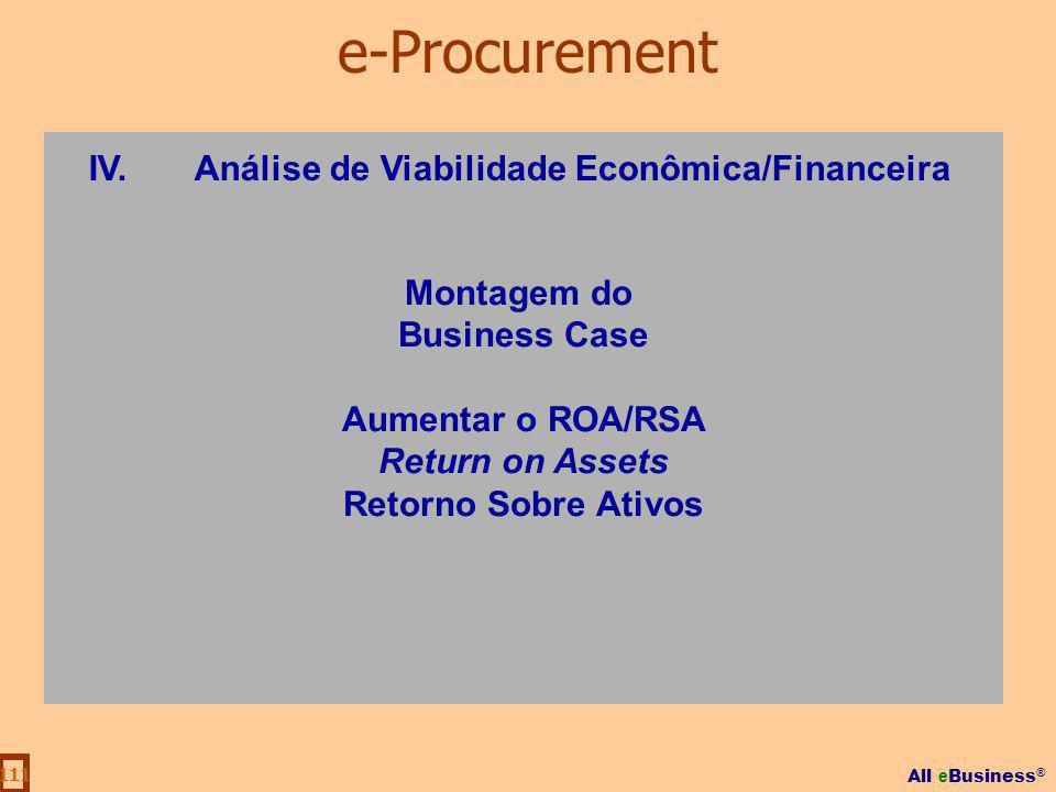 e-Procurement IV. Análise de Viabilidade Econômica/Financeira