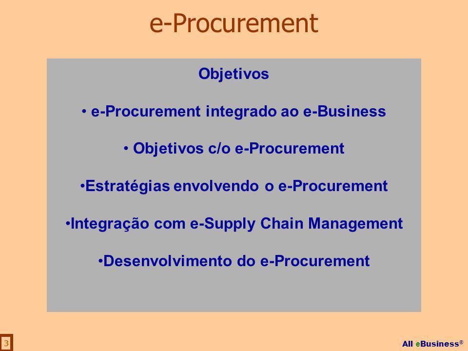e-Procurement Objetivos e-Procurement integrado ao e-Business