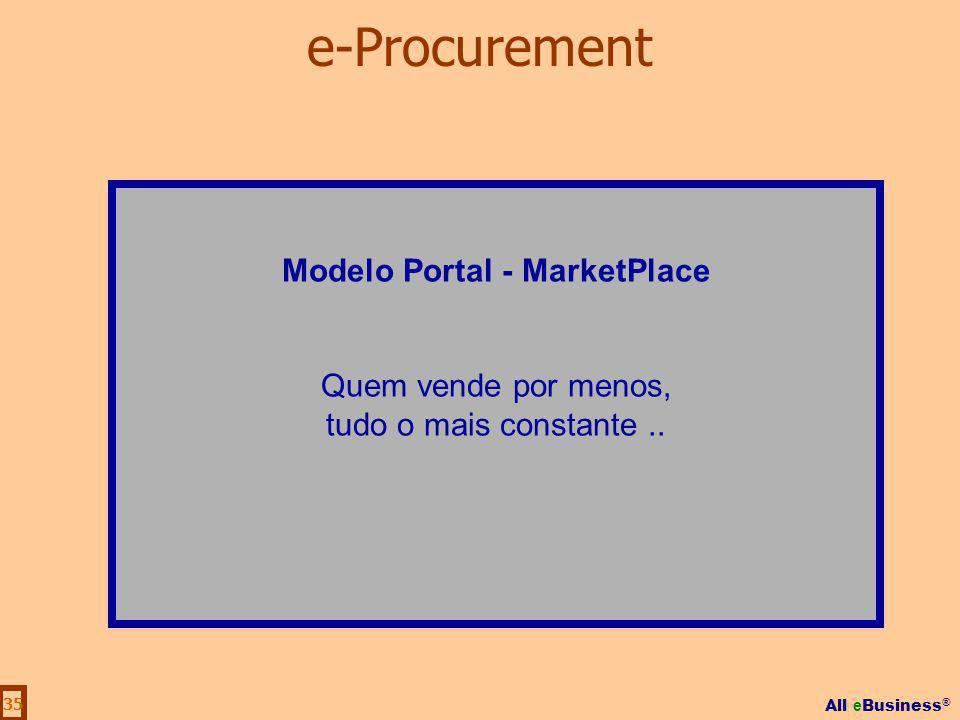 Modelo Portal - MarketPlace
