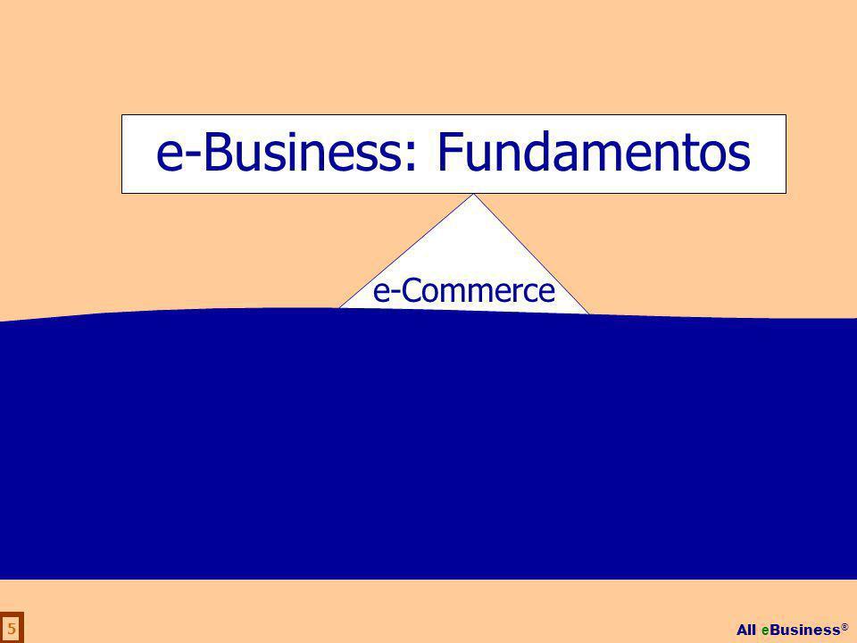 e-Business: Fundamentos