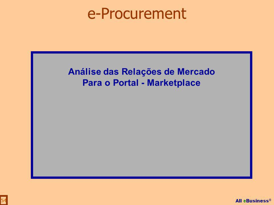 Análise das Relações de Mercado Para o Portal - Marketplace