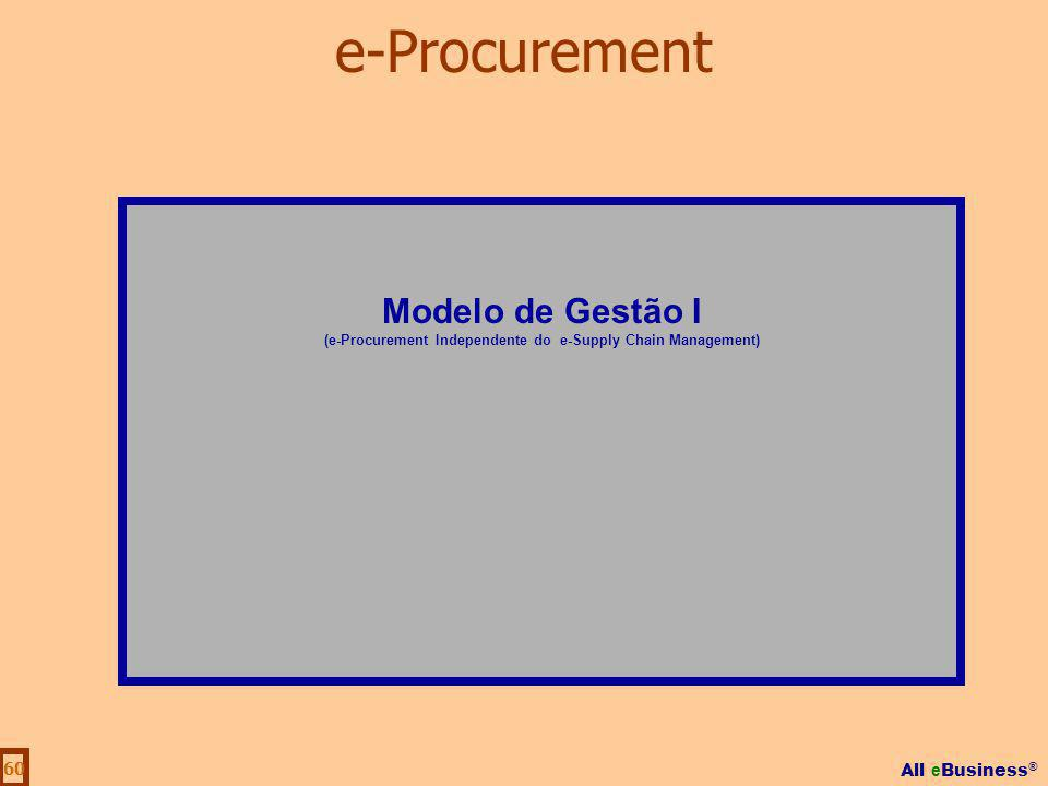 (e-Procurement Independente do e-Supply Chain Management)