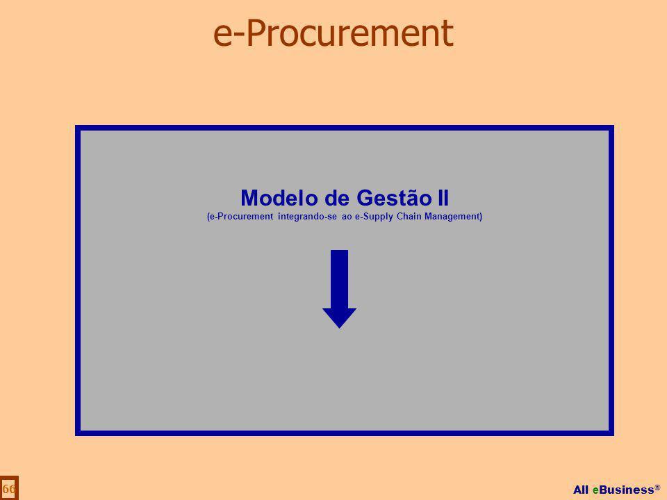 (e-Procurement integrando-se ao e-Supply Chain Management)