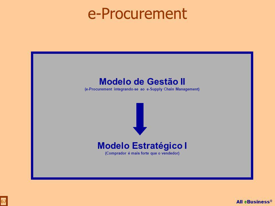 e-Procurement Modelo de Gestão II Modelo Estratégico I