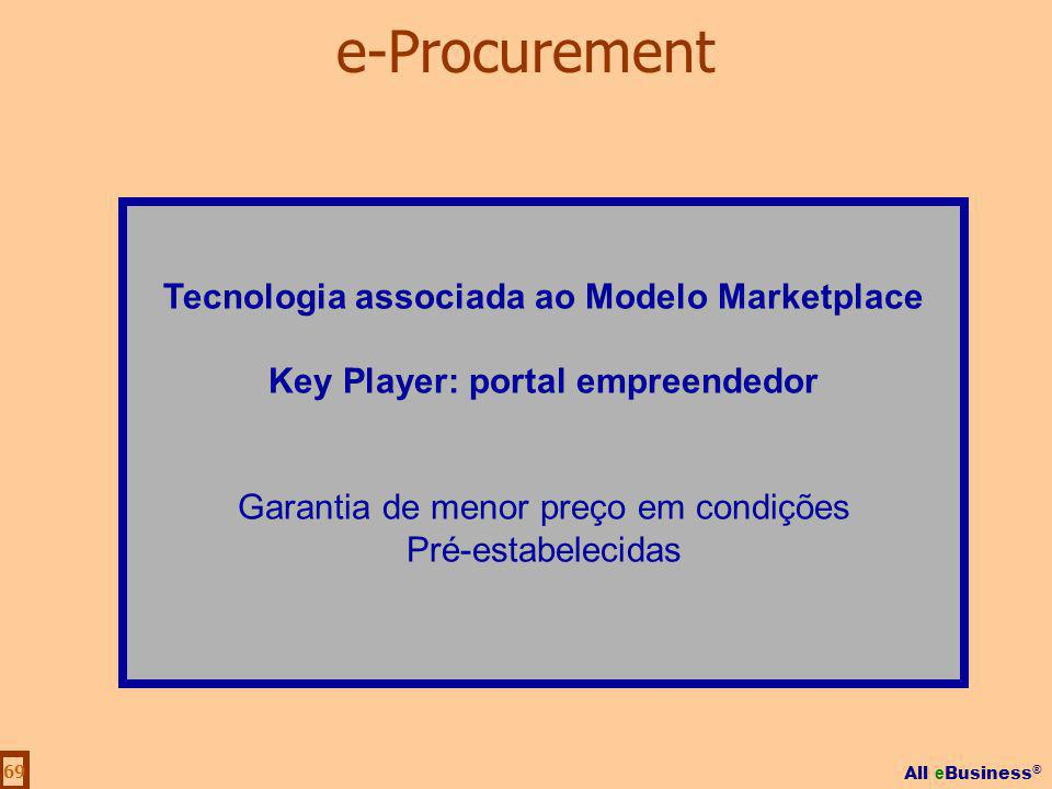 e-Procurement Tecnologia associada ao Modelo Marketplace