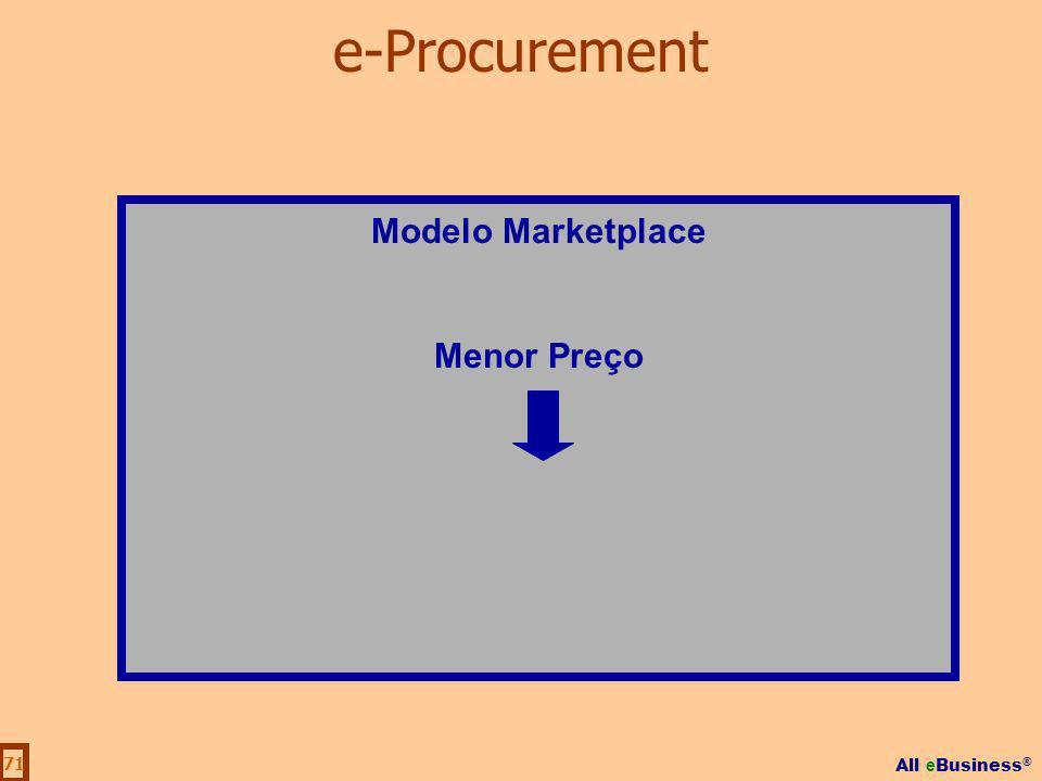 e-Procurement Modelo Marketplace Menor Preço