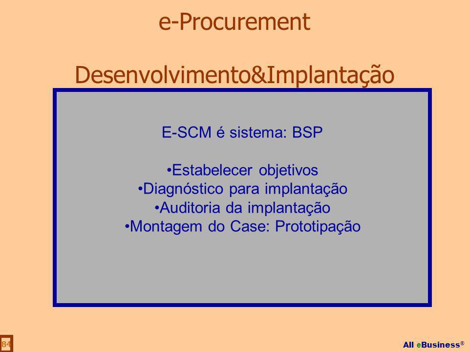 Desenvolvimento&Implantação