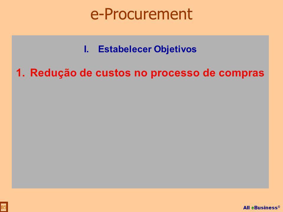 I. Estabelecer Objetivos Redução de custos no processo de compras