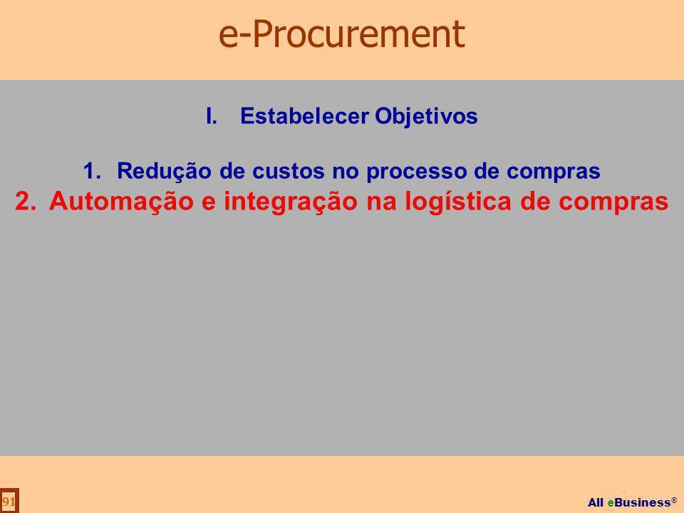 e-Procurement Automação e integração na logística de compras