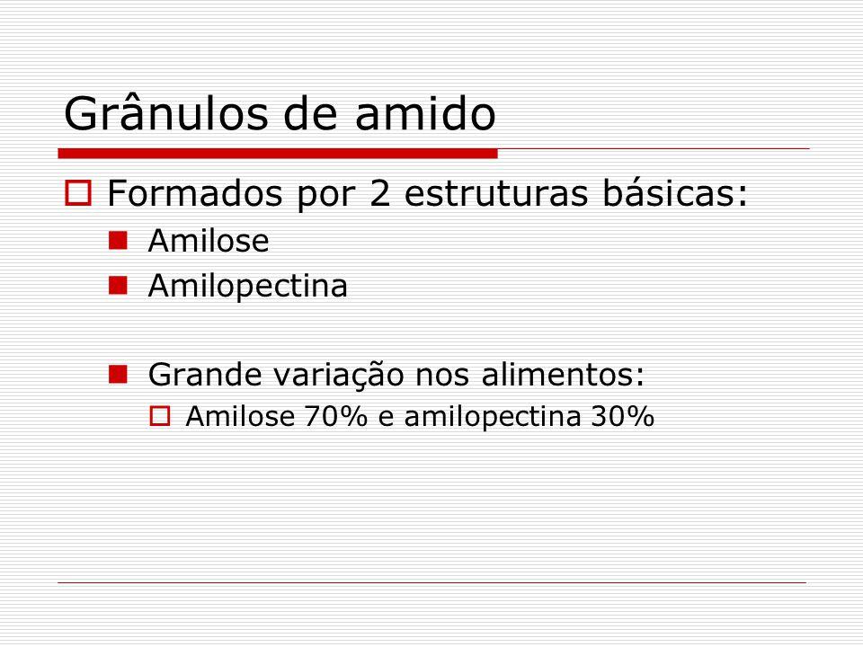 Grânulos de amido Formados por 2 estruturas básicas: Amilose