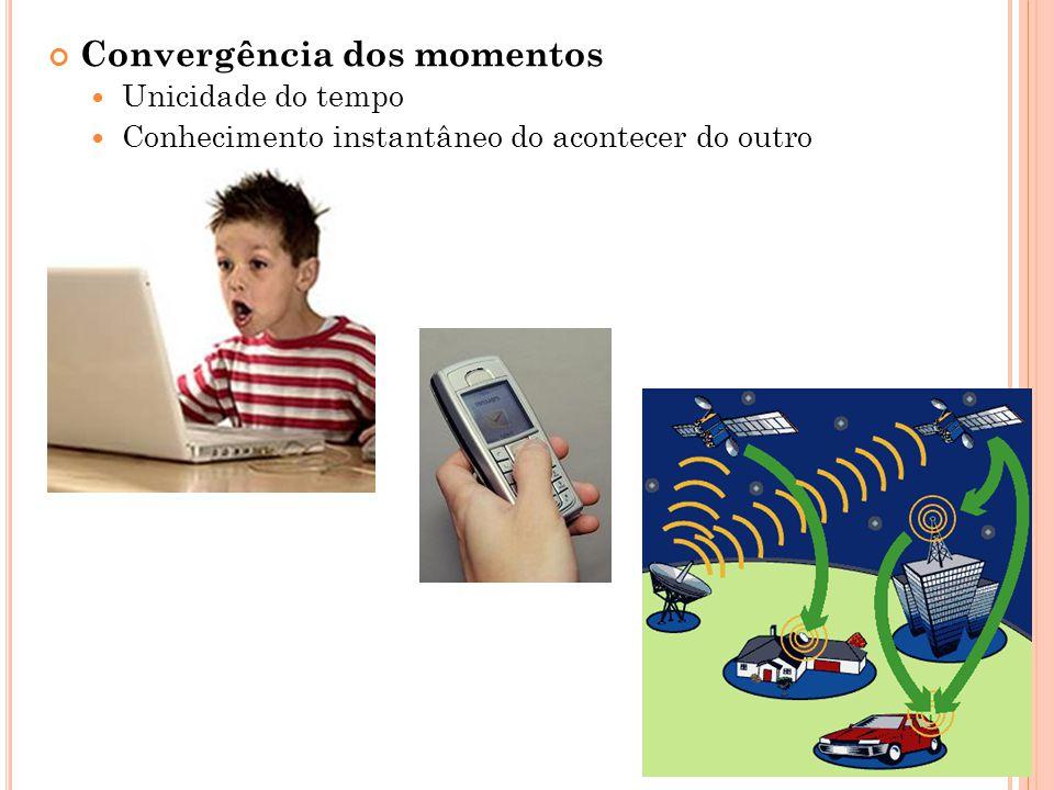 Convergência dos momentos