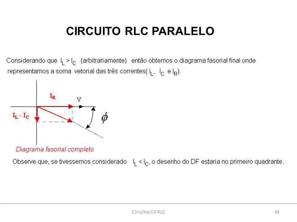 CIRCUITO RLC PARALELO Circuitos CA RLC